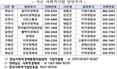 전남 예비사회적기업 지정 및 재정지원사업 설명회
